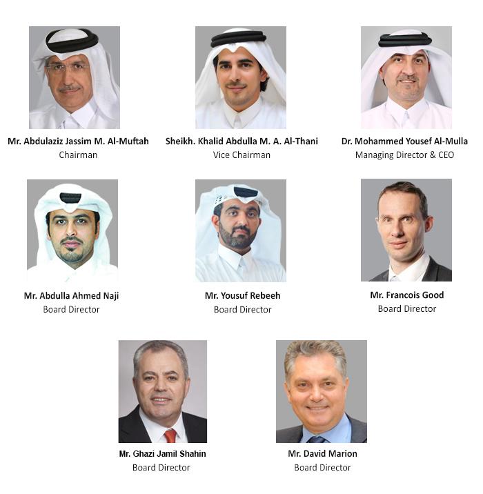 Qatofin Board of Directors